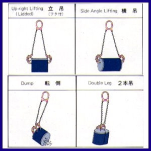 Forged Drum Lifter