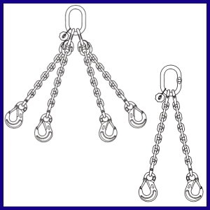 Lifting Chain Manufacturers