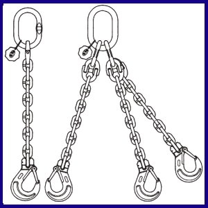 Lifting Chain Suppliers