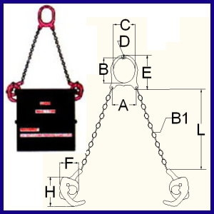 YO-2-D Forged Drum Lifter